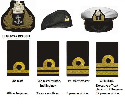 lhg-junior-officer-ranks