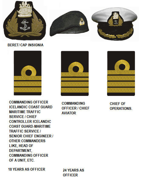 lhg-officers-ranks